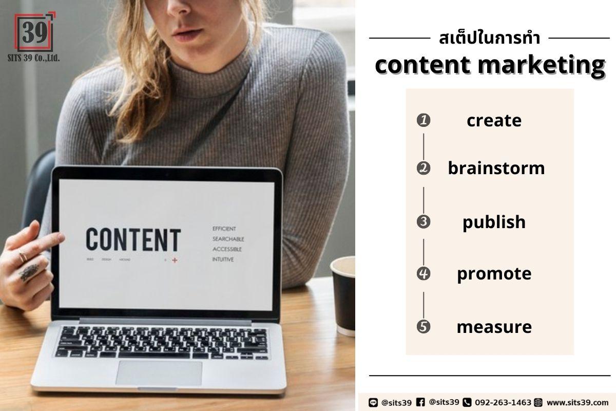 สเต็ปในการทำ content marketing