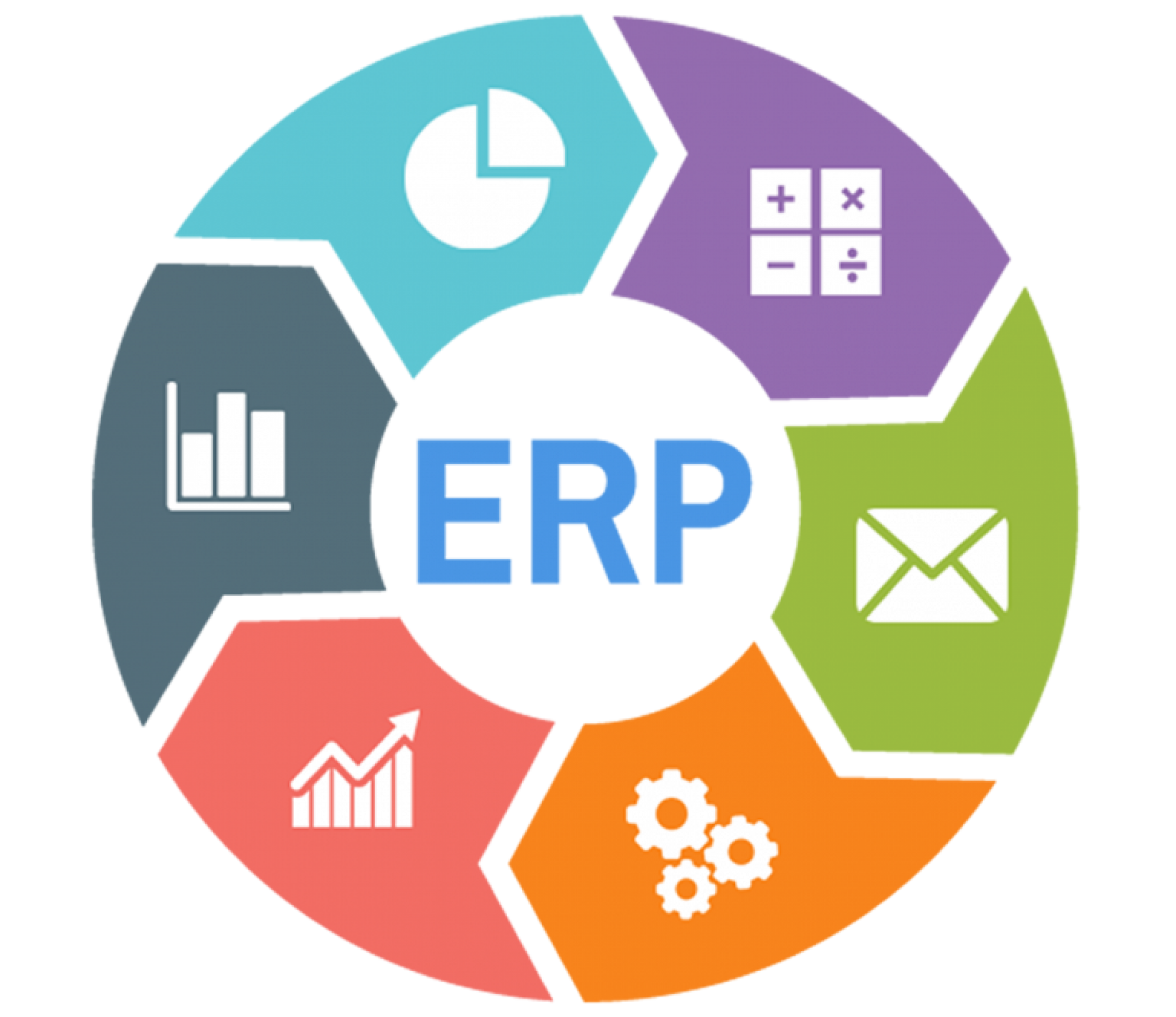 kisspng-enterprise-resource-planning-software-testing-pene-erp-corewin-5b8169eb28f038.7851452515352079151677